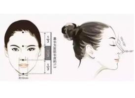 上海做鼻头鼻翼缩小效果好吗
