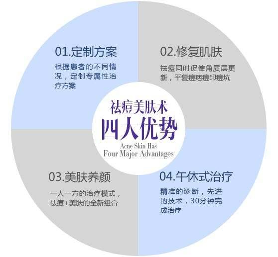 上海美莱激光去痘印有风险吗