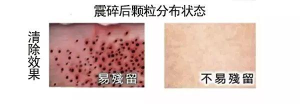 上海整形医院哪里祛斑效果好
