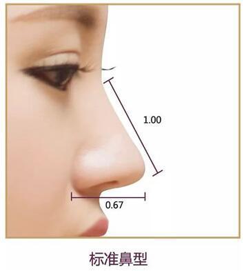 上海做耳软骨隆鼻后遗症美莱有吗