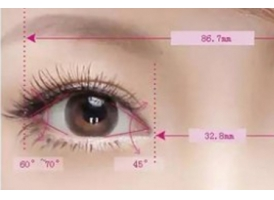 【美莱大医术家】别人做不了的眼修复就来上海美莱